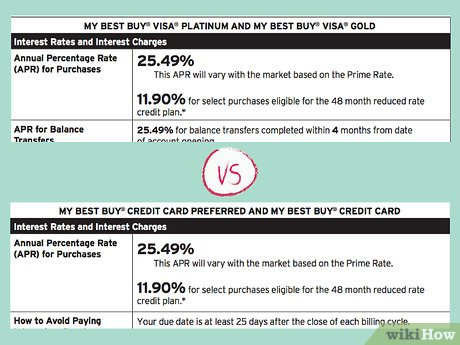 However, without one you will be missing out as they offer protection when buying items online. How To Apply For A Best Buy Credit Card 10 Steps With Pictures