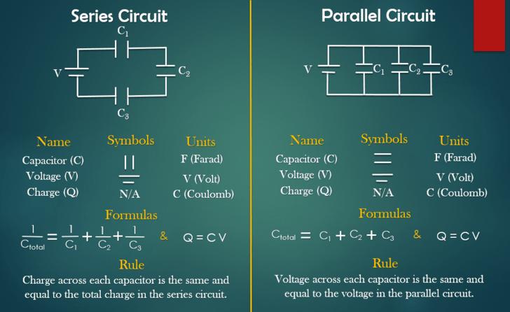 Parallel Vs Series Circuits