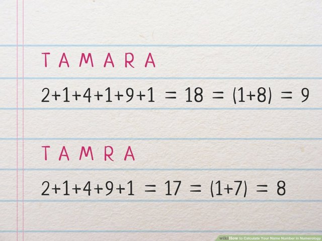 How to Calculate Your Name Number in Numerology: 27 Steps