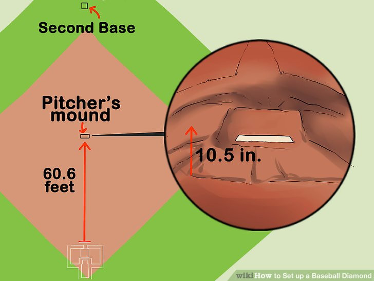 Regulation Baseball Field Diagram