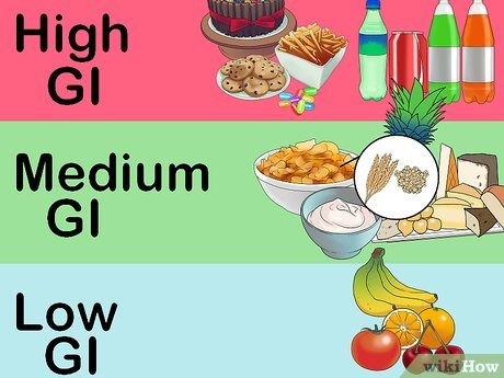 High-Glycemic Index Foods