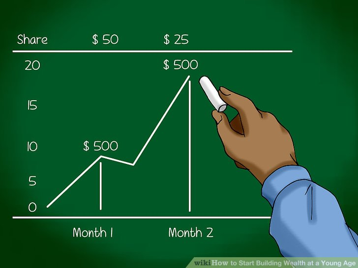 Image titled Start Building Wealth at a Young Age Step 4