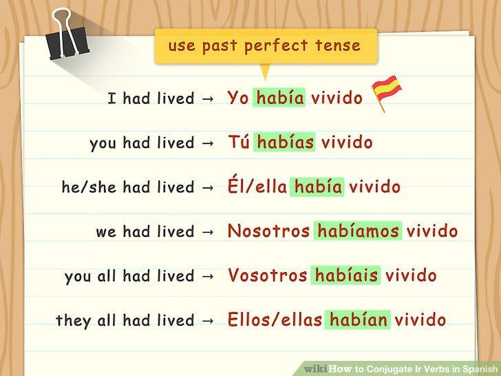 Conjugate Ir Verbs in Spanish Step 9.jpg