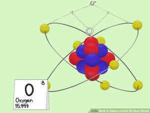 3 Ways to Make a Small 3D Atom Model  wikiHow