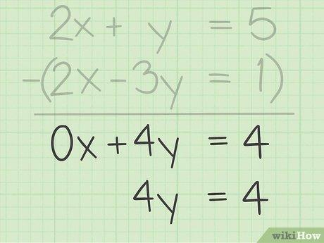 5 formas de resolver sistemas utilizando combinaciones ...