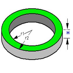 Cara Menghitung Jumlah Gulungan Per Volt GPV Trafo