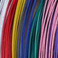 Mengenal Arti Kode UL Kabel AWG Dan AWM