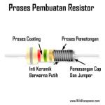 Bahan Dan Cara Membuat Resistor Carbon