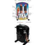 Jenis Dan Tipe Kompresor Berdasarkan Cara Kerjanya