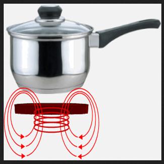 Prinsip Dan Cara Kerja Kompor Induksi Magnetik Listrik Atau Induction Cooker