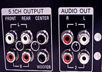 Fungsi Output Socket RCA Amplifier Surround Dan DVD Player