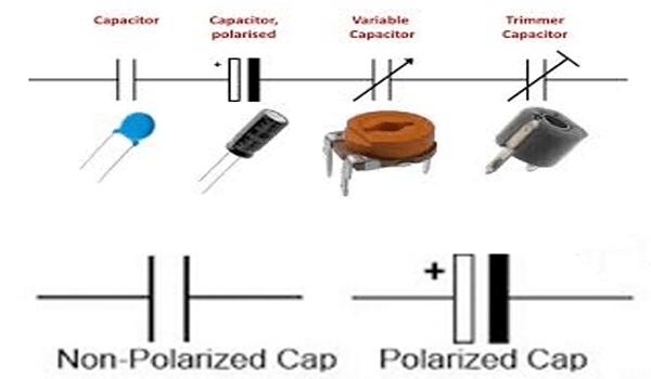 Mengenal Simbol Komponen Elektronik Dasar Rangkaian Elektronika
