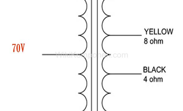 Gambar Skema Pin Out Cara Kerja dan Fungsi Trafo Matching OT . Gambar tersebut merupakan skema output dan input trafo OT. Bagian kiri merupakan sisi impedansi tinggi, sedangkan bagian kanan merupakan sisi impedansi rendah.