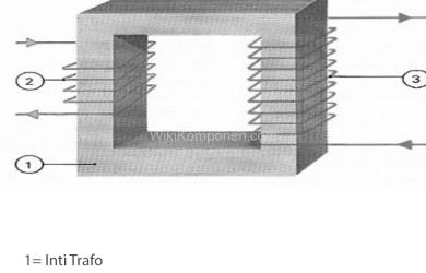 Pengertian Voltase Primer dan Voltase Sekunder trafo