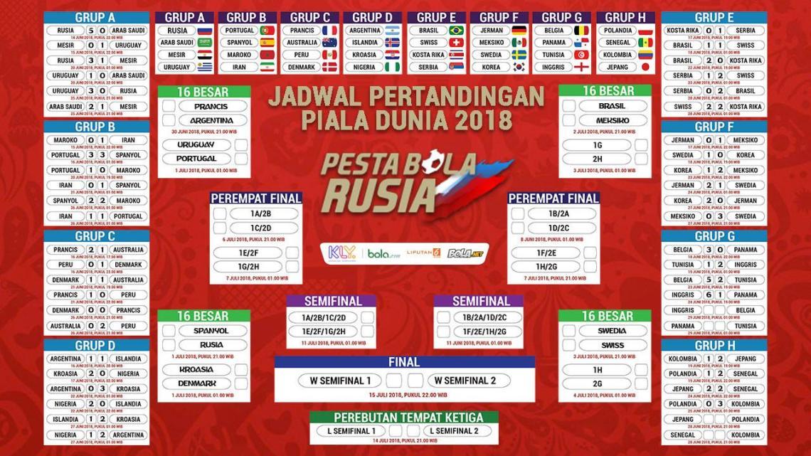 Image Result For Jadwal Piala Dunia