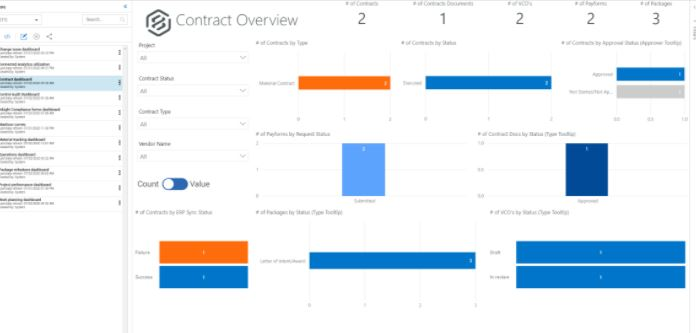 What you should know about contract management software