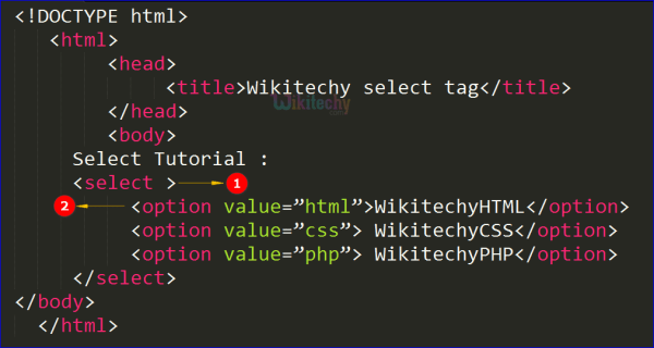 html tutorial - Select -tag in HTML - html5 - html code ...