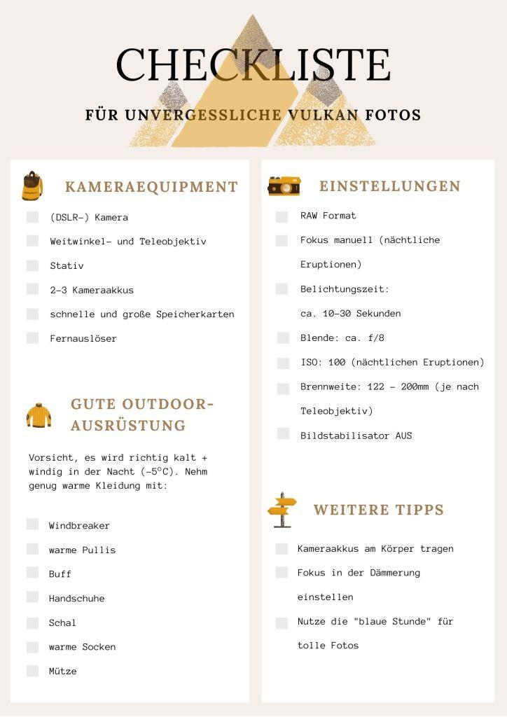 Checkliste Übersicht
