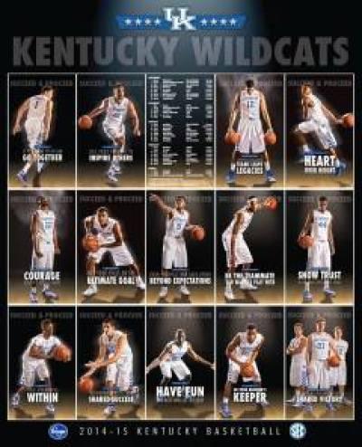 2014-2015 Kentucky Basketball Poster