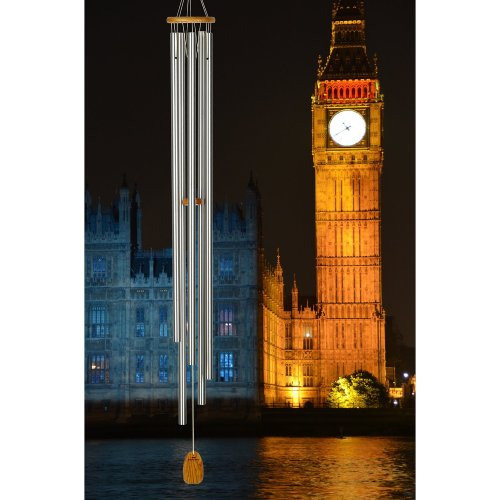 Chimes of Westminster