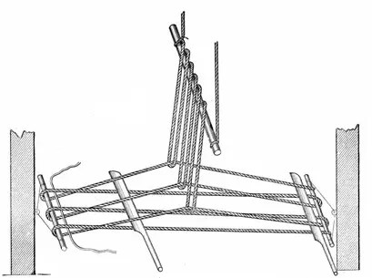 Another diagram of a loom