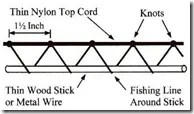 Gillnet guideline using a stick
