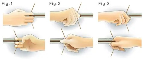 How to hold the arrow