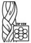 Plaited rope construction