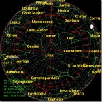How to use the stars for navigation (in northern and southern hemispheres).