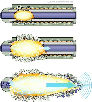 Chemical explosive driving EMP bomb