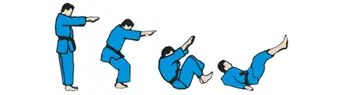 Back fall sequence