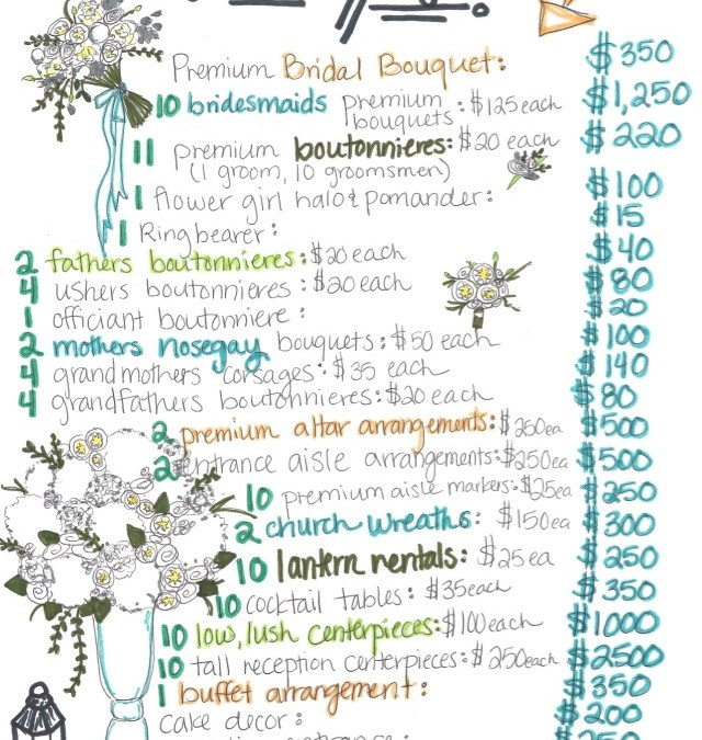 10 000 Wedding Budget Wedding Flower Ideas For Your Budget Level