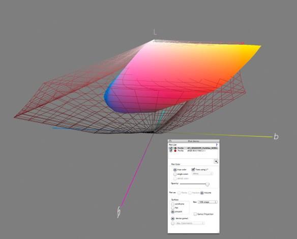Matte sRGB 900x723 Desktop Printing 101