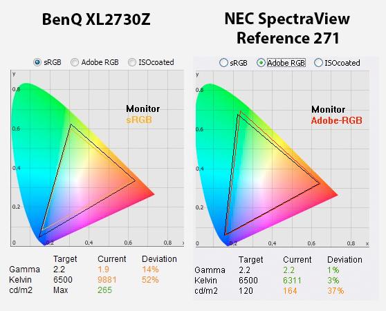 StandardGamutvsWideGamut Monitor Brightness.
