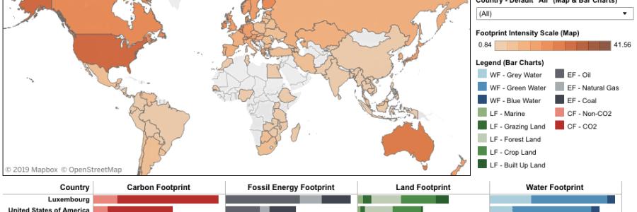CFoN | 4 Environmental Footprints