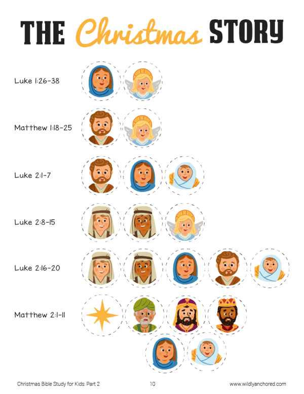 Christmas Bible Story Sequencing:Christ-Centered Christmas Bible Study For Kids