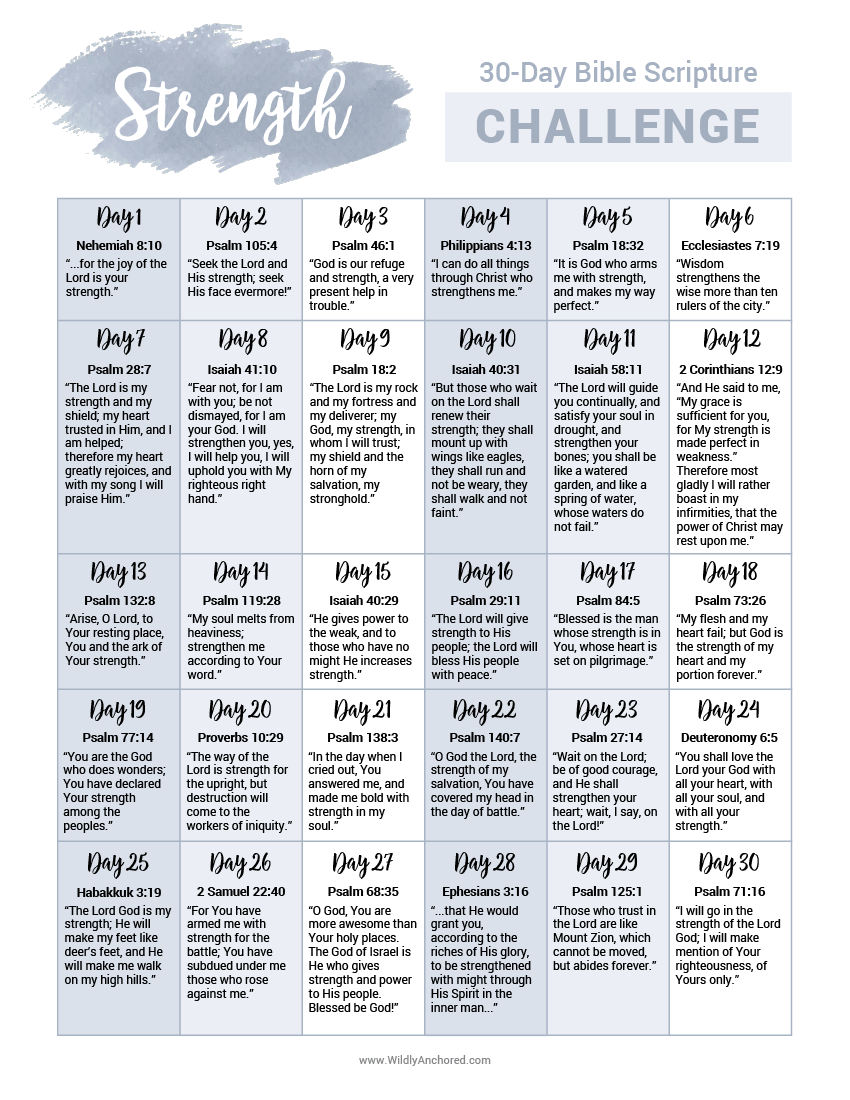 What if your strength alone isn't enough? You can tap into an endless supply of strength. Be sure to  grab this FREE 30-Day Strength Scripture Challenge Printable!