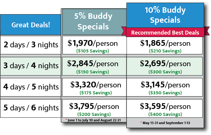 2021 Buddy Special Package Rates New