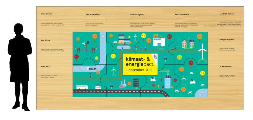 Puzzel voor Vlaamse Klimaattop
