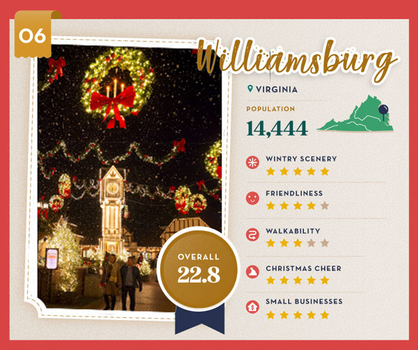 Williamsburg-top-25-christmas-towns