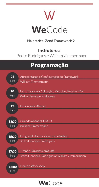 Conteúdo do Workshop Na Prática: Zend Framework 2