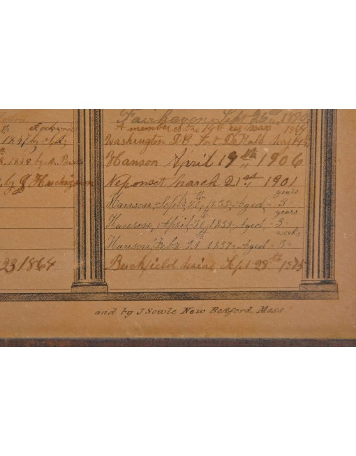 Lot 6A: Family Register