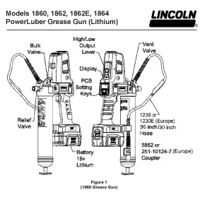 lincoln power luber 1860 series a, 18 volt lithium ion battery, lincoln power luber 1860 series