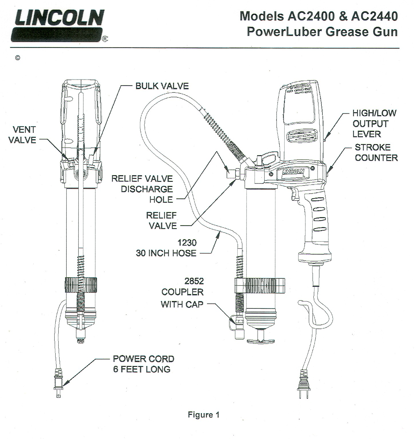 Lincoln Power Luber Series B Lincoln Power Luber