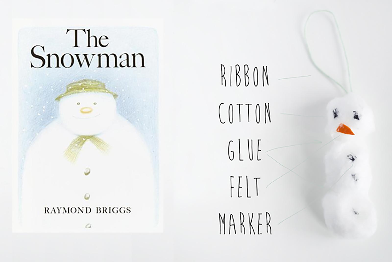 Cotton Ball Snowman Template Www Topsimages Com