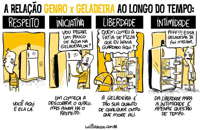 GenroxGeladeira.png