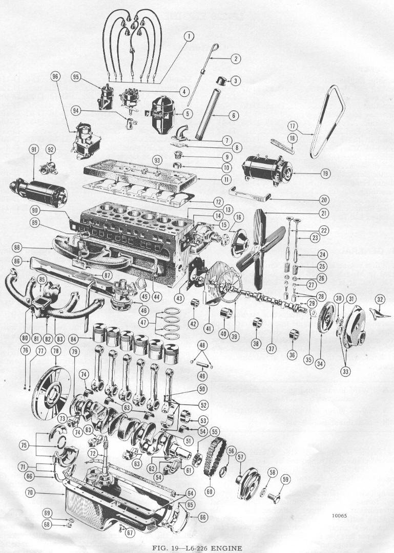 1946 Willys Jeep Wiring Diagram Jeep Auto Fuse Box Diagram