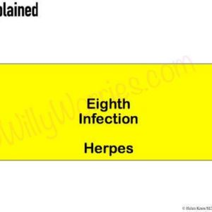 Pictures of Herpes - HSV - Herpes Simplex Virus