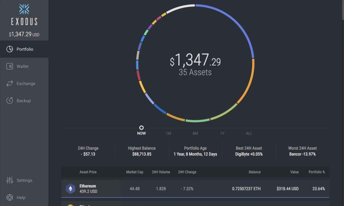 HOW DOES EXODUS WALLET WORKS