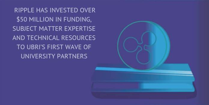 RIPPLE HAS INVESTED OVER $50 MILLION IN FUNDING, SUBJECT MATTER EXPERTISE AND TECHNICAL RESOURCES TO UBRI'S FIRST WAVE OF UNIVERSITY PARTNERS
